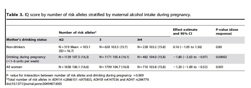 alcohol-IQ-table3.jpg